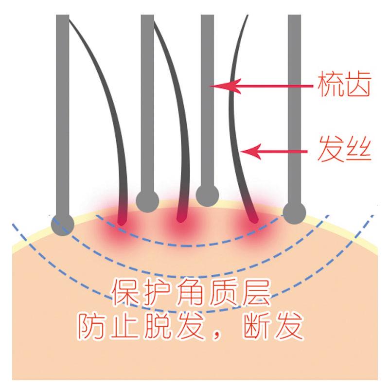 和正 气囊按摩梳(普通款)  HZ-HCS1 棕色